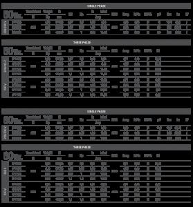 Foto tabella op3