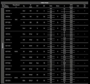 Foto tabella 6wp - Tabella 1
