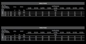 Foto tabella onk