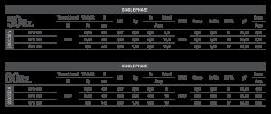 Foto tabella op3-2w