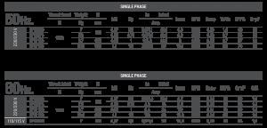 Foto tabella op4-2w