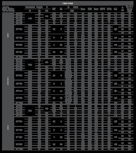 tabella 3 op4