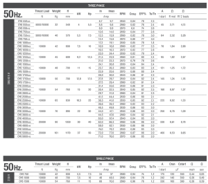 Foto tabella oy6
